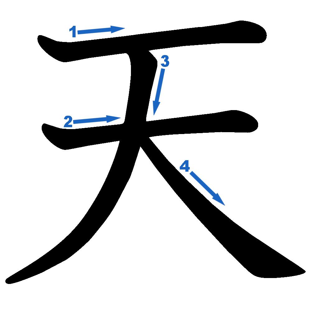 картинка иероглифа человек дореволюционными